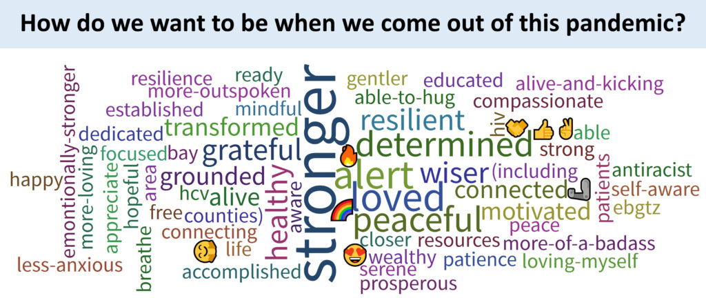 Word cloud created in response to the question: How do you want to be when we come out of this pandemic?
